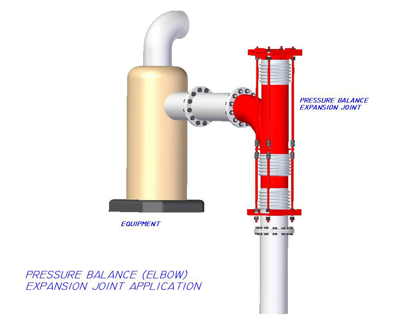 Elbow Type Pressure Balance Expansion Joint Manufacturing Of Elbow